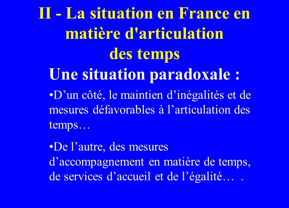 II - La situation en France en matière d articulation des temps Une situation paradoxale :