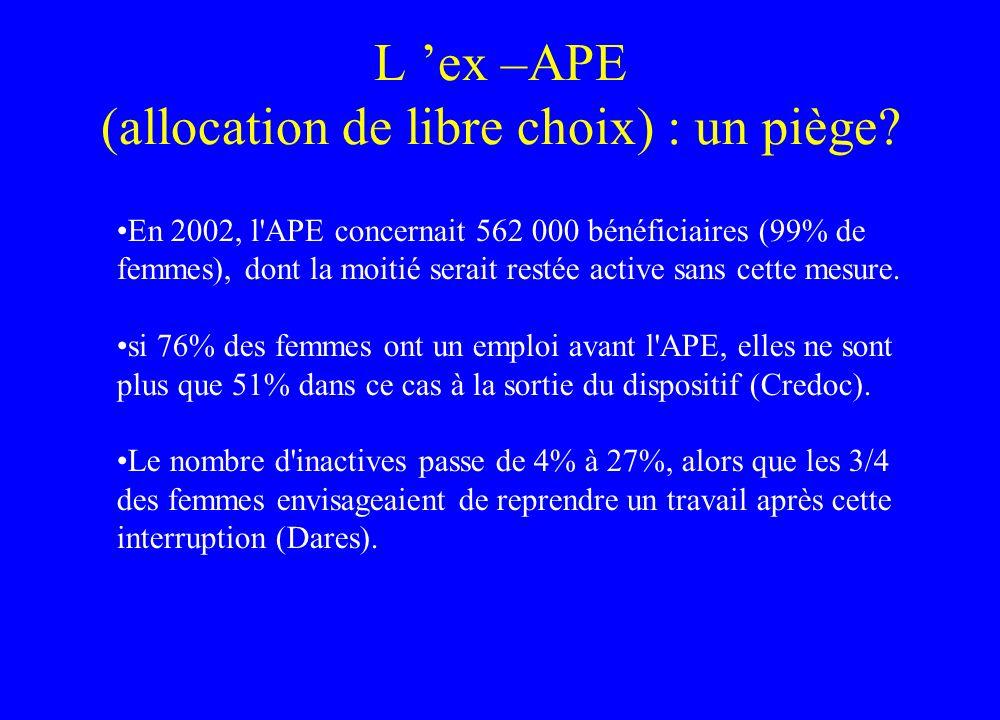 L 'ex –APE (allocation de libre choix) : un piège
