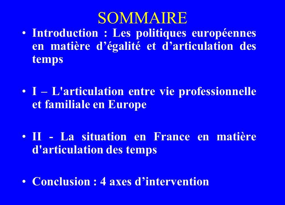 SOMMAIRE Introduction : Les politiques européennes en matière d'égalité et d'articulation des temps.
