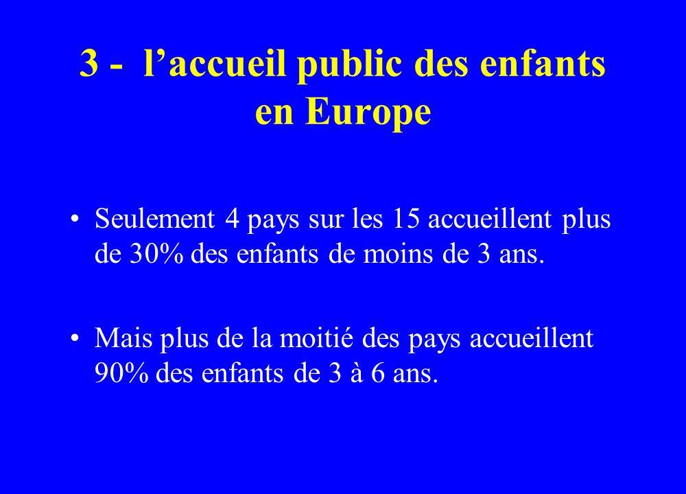 3 - l'accueil public des enfants en Europe
