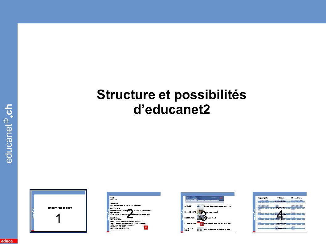 Structure et possibilités d'educanet2
