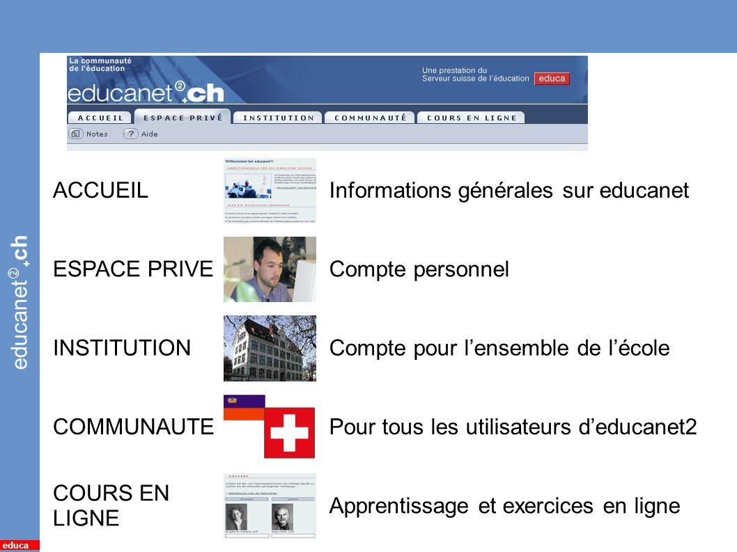 Avenues Informations générales sur educanet ACCUEIL ESPACE PRIVE