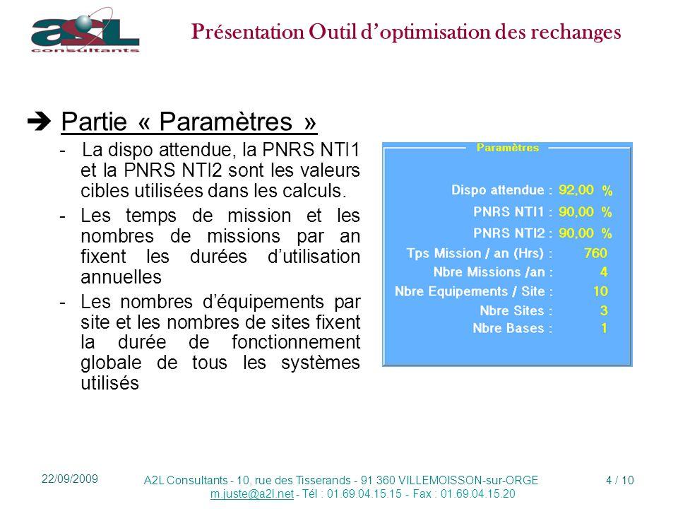  Partie « Paramètres » - La dispo attendue, la PNRS NTI1 et la PNRS NTI2 sont les valeurs cibles utilisées dans les calculs.