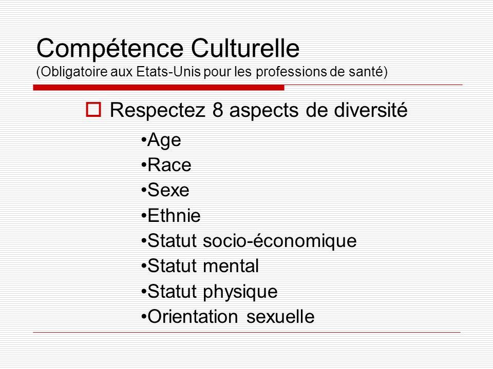 Respectez 8 aspects de diversité