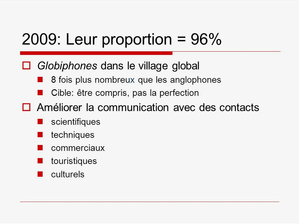 2009: Leur proportion = 96% Globiphones dans le village global