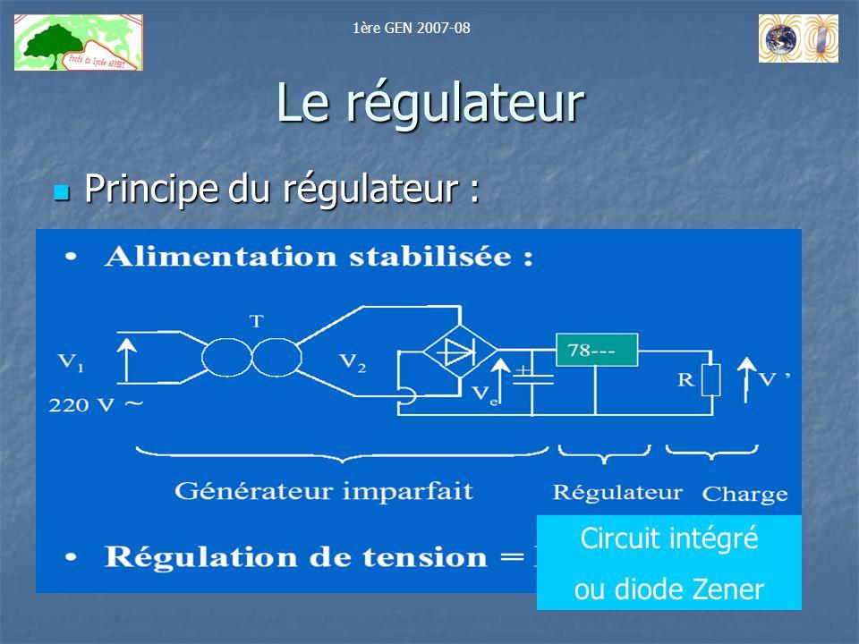Le régulateur Principe du régulateur : Circuit intégré ou diode Zener