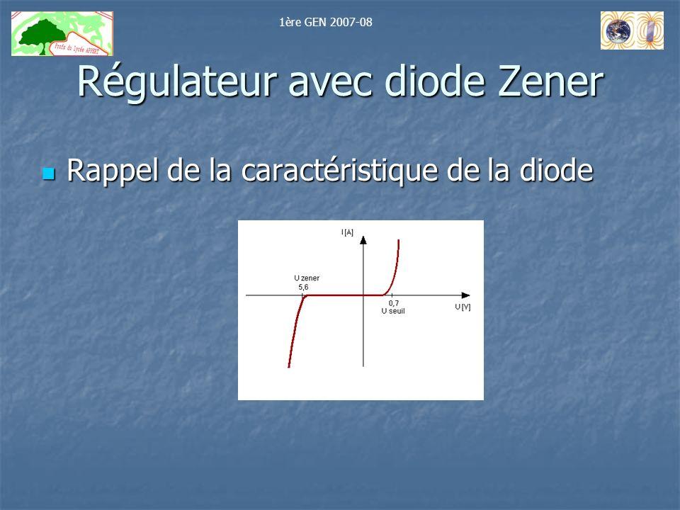 Régulateur avec diode Zener