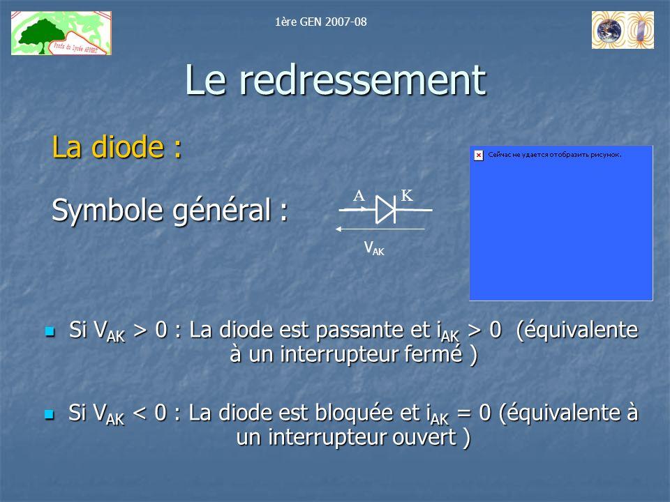 Le redressement La diode : Symbole général :