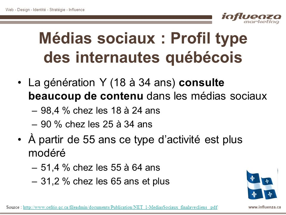 Médias sociaux : Profil type des internautes québécois