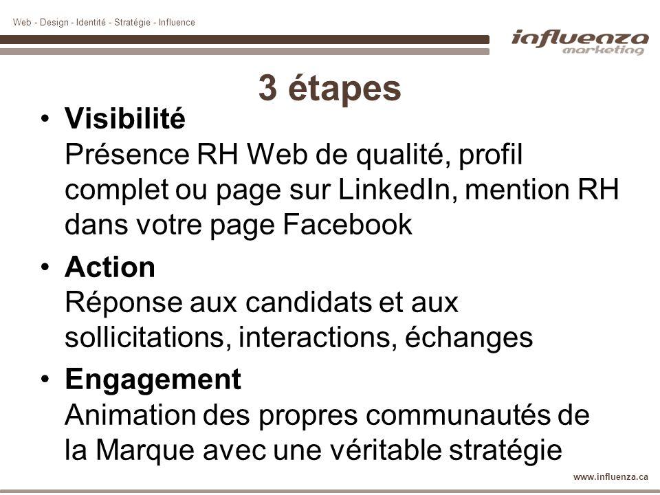 3 étapesVisibilité Présence RH Web de qualité, profil complet ou page sur LinkedIn, mention RH dans votre page Facebook.