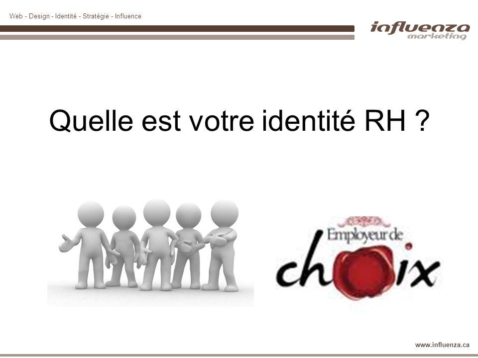Quelle est votre identité RH
