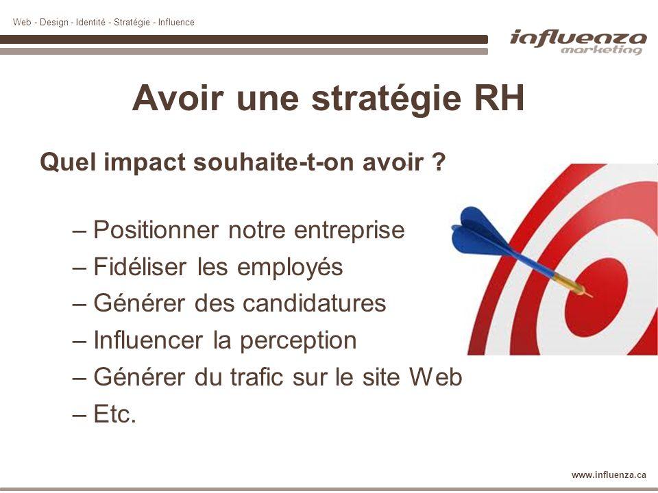 Avoir une stratégie RH Quel impact souhaite-t-on avoir