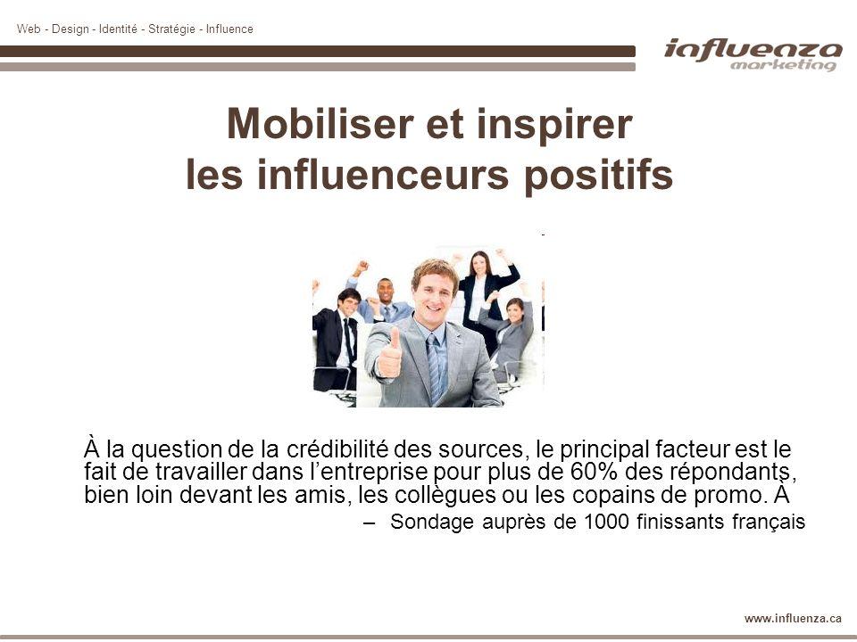 Mobiliser et inspirer les influenceurs positifs