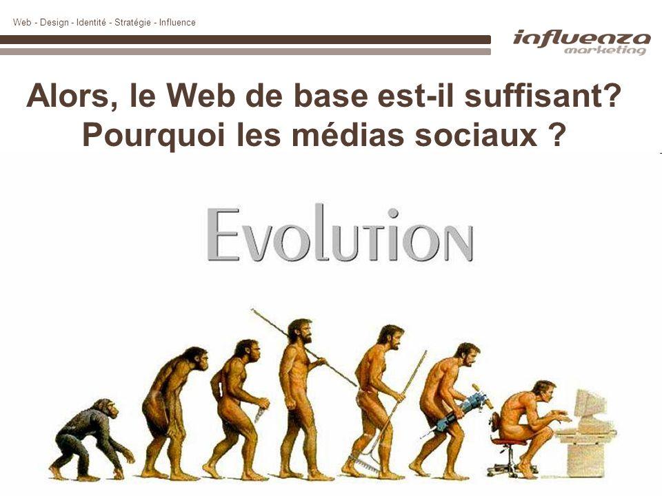 Alors, le Web de base est-il suffisant Pourquoi les médias sociaux