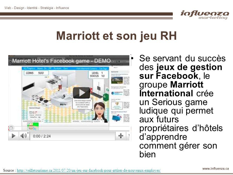 Marriott et son jeu RH