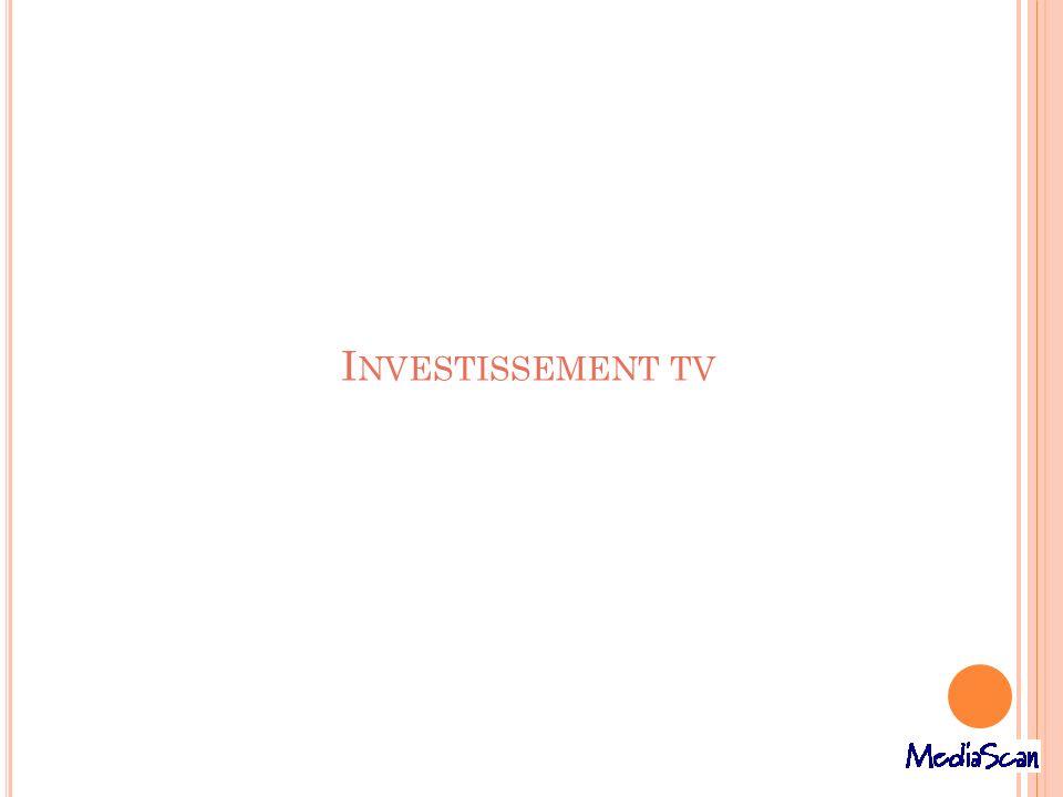 Investissement tv