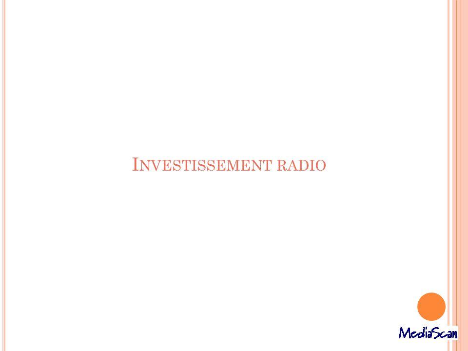Investissement radio