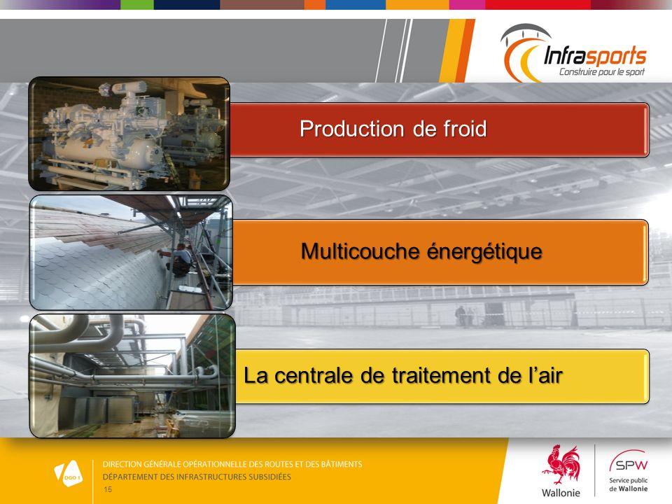 Multicouche énergétique