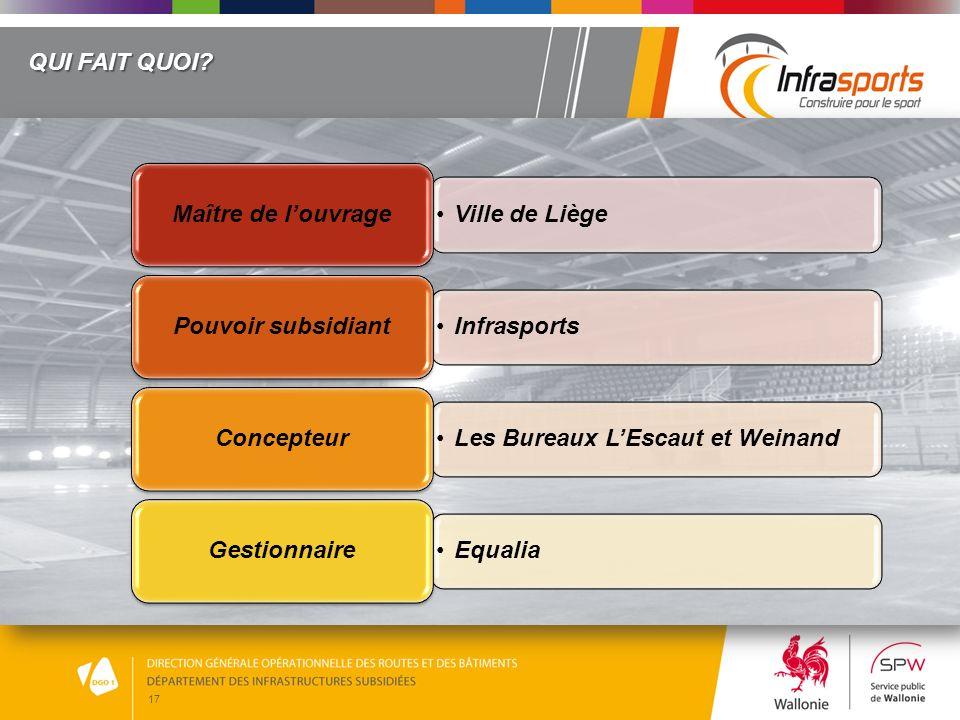 QUI FAIT QUOI Ville de Liège. Maître de l'ouvrage. Infrasports. Pouvoir subsidiant. Les Bureaux L'Escaut et Weinand.