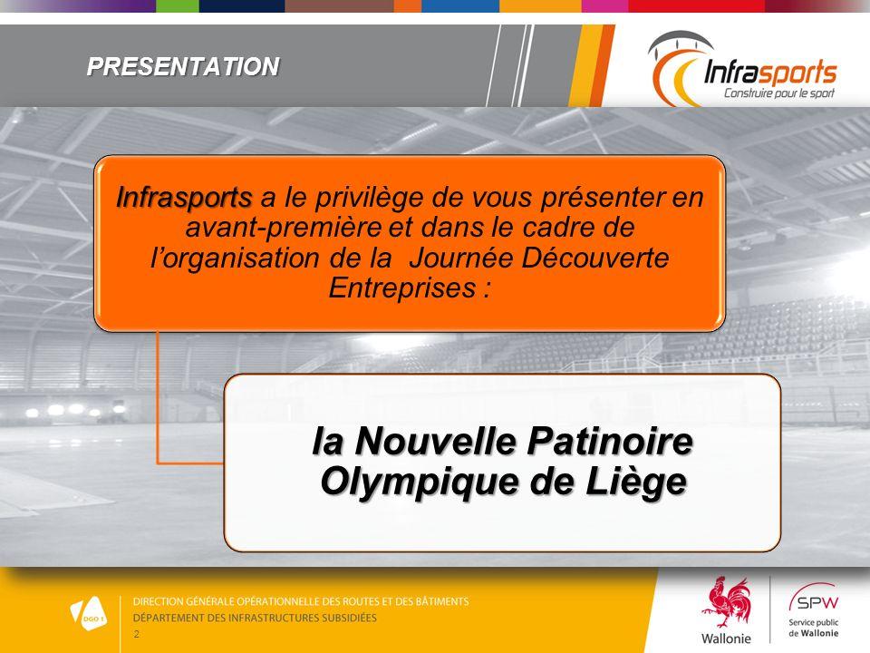 la Nouvelle Patinoire Olympique de Liège