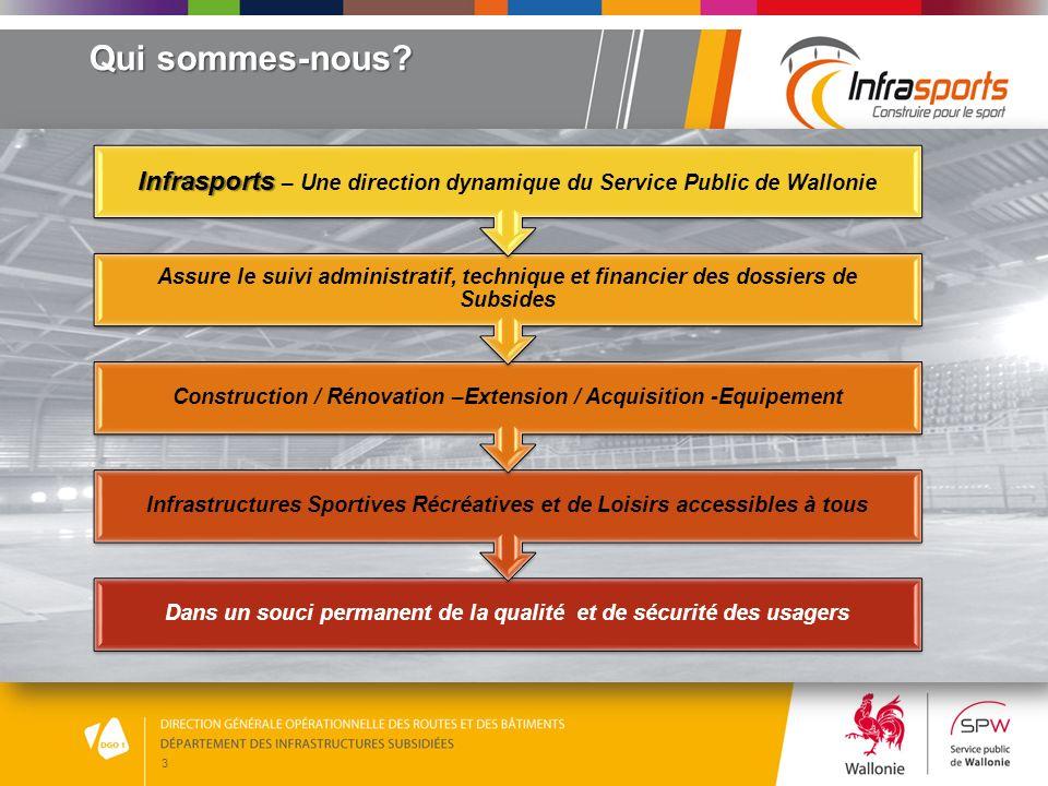 Qui sommes-nous Infrasports – Une direction dynamique du Service Public de Wallonie.