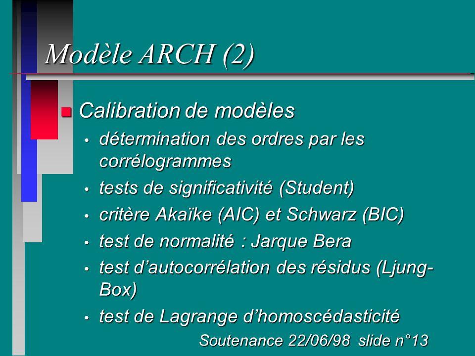 Modèle ARCH (2) Calibration de modèles