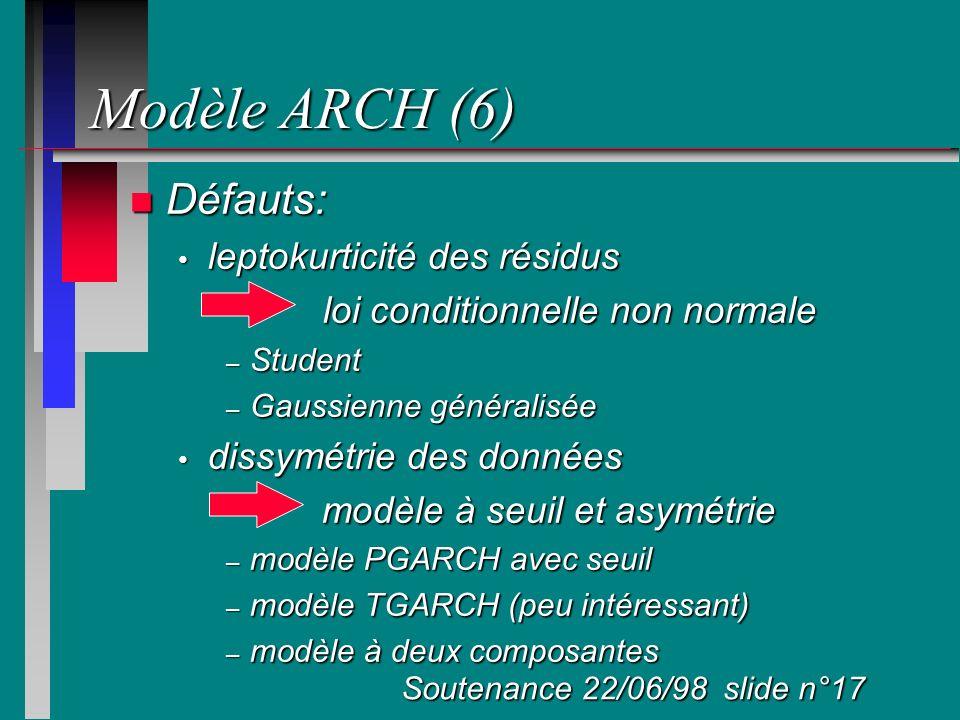 Modèle ARCH (6) Défauts: leptokurticité des résidus