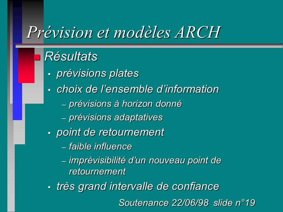 Prévision et modèles ARCH