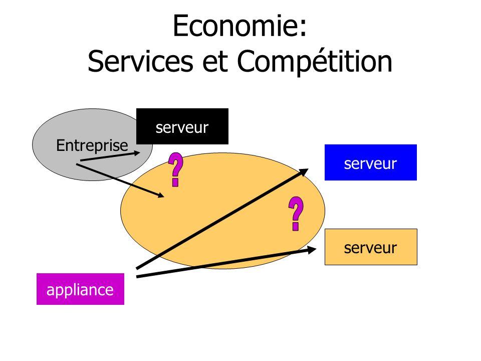 Economie: Services et Compétition