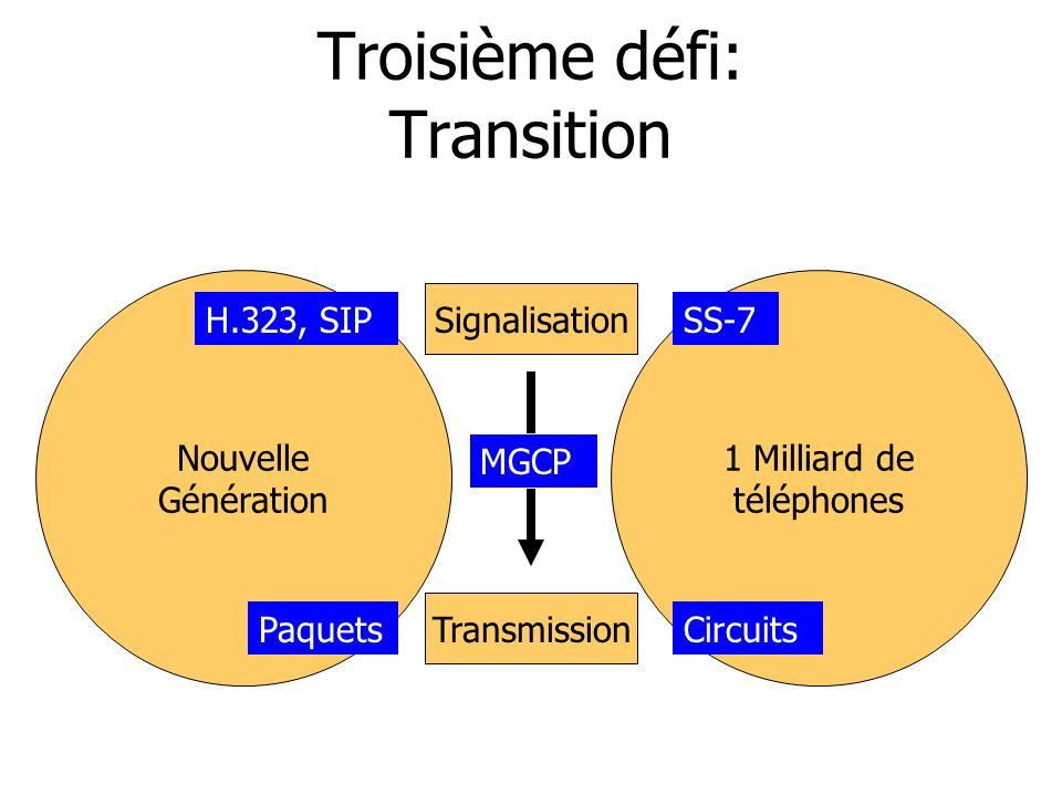 Troisième défi: Transition