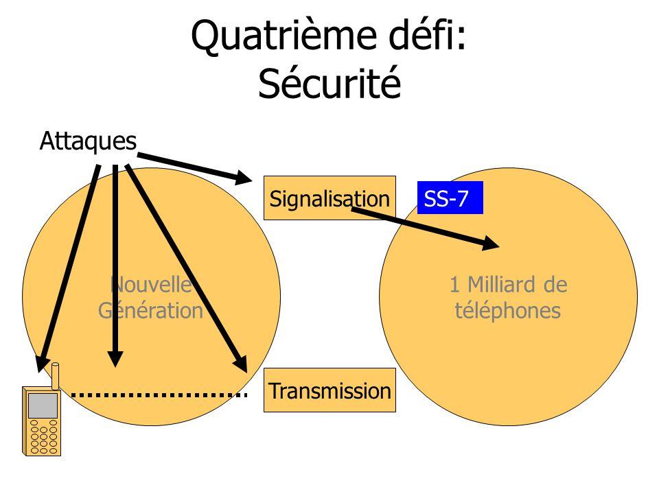 Quatrième défi: Sécurité