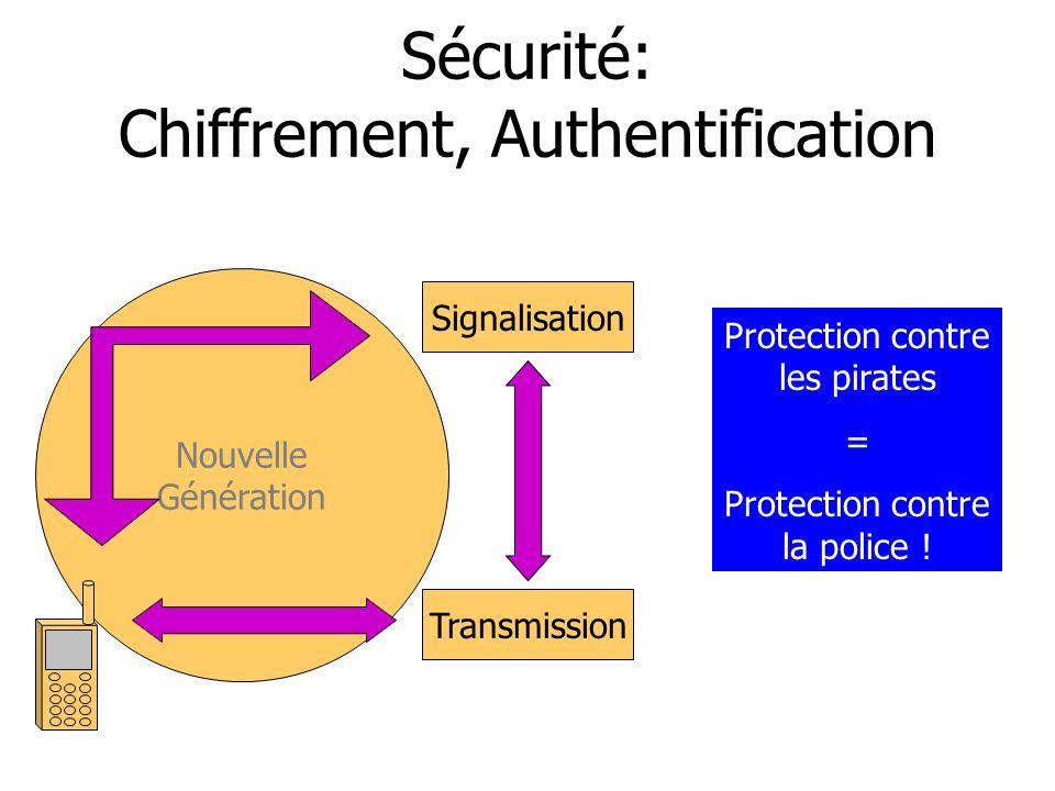 Sécurité: Chiffrement, Authentification