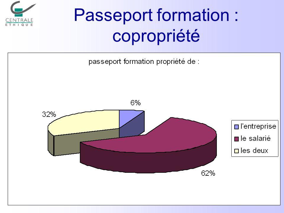 Passeport formation : copropriété