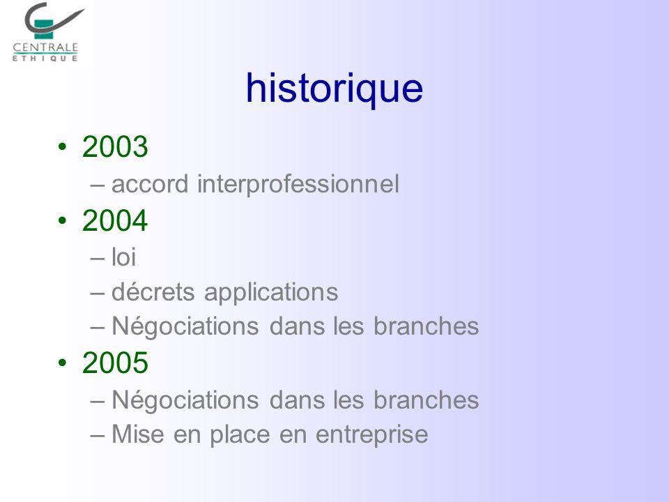 historique 2003 2004 2005 accord interprofessionnel loi