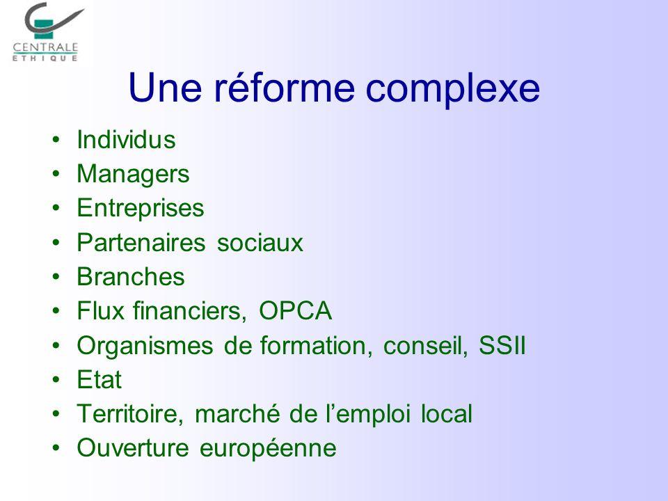 Une réforme complexe Individus Managers Entreprises