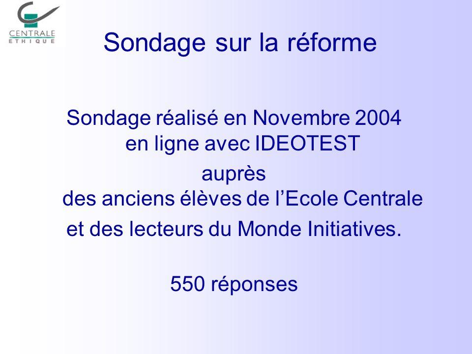 Sondage sur la réformeSondage réalisé en Novembre 2004 en ligne avec IDEOTEST. auprès des anciens élèves de l'Ecole Centrale.