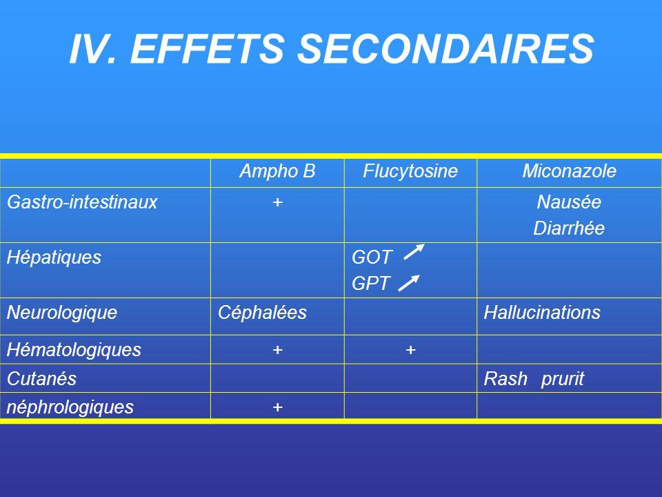 IV. EFFETS SECONDAIRES Ampho B Flucytosine Miconazole