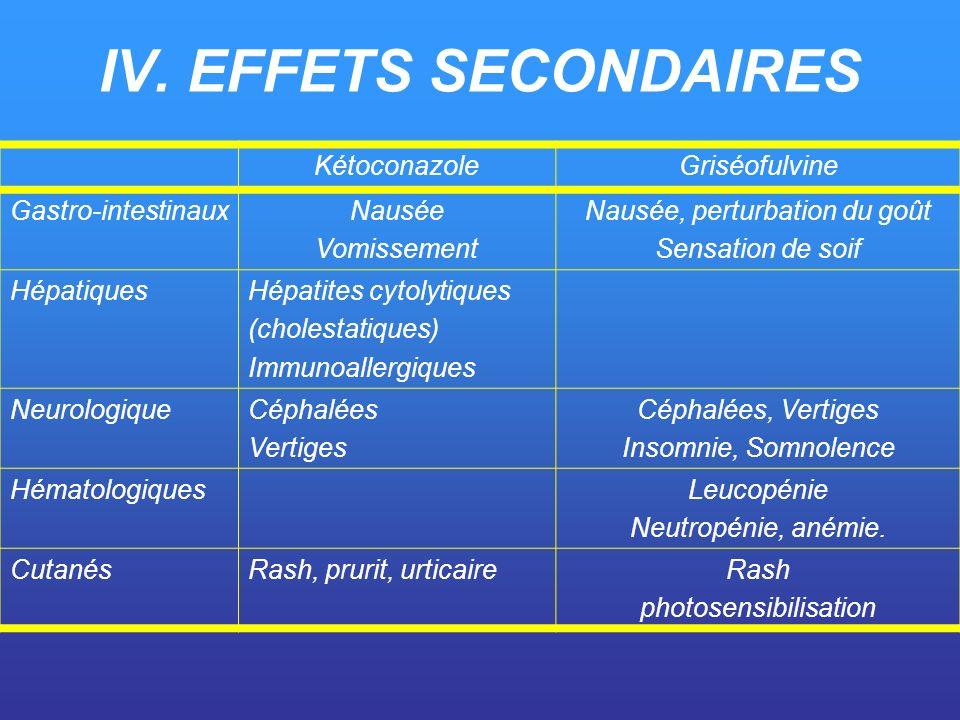IV. EFFETS SECONDAIRES Kétoconazole Griséofulvine Gastro-intestinaux