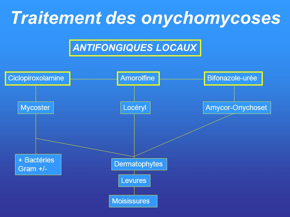 Traitement des onychomycoses