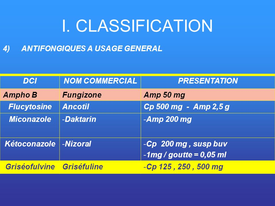 I. CLASSIFICATION ANTIFONGIQUES A USAGE GENERAL DCI NOM COMMERCIAL