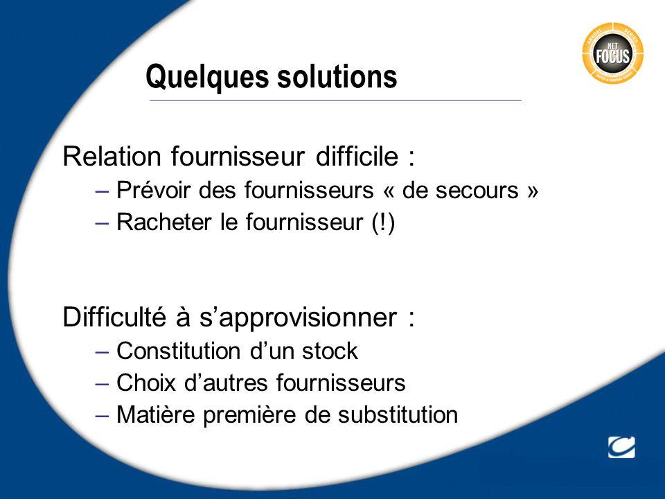 Quelques solutions Relation fournisseur difficile :