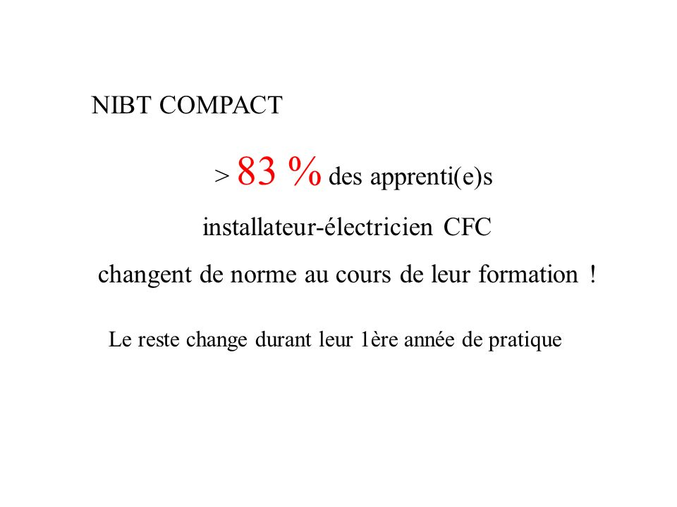 > 83 % des apprenti(e)s installateur-électricien CFC