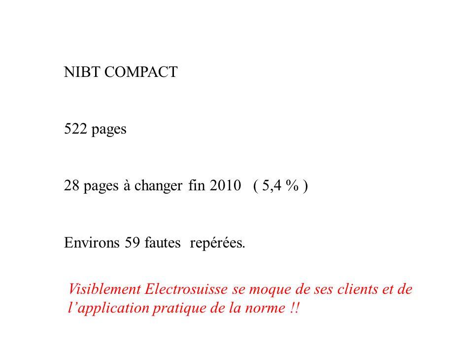 NIBT COMPACT522 pages. 28 pages à changer fin 2010 ( 5,4 % ) Environs 59 fautes repérées.