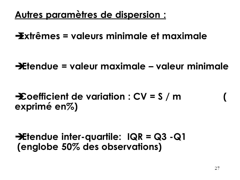 mesures de description des valeurs des variables
