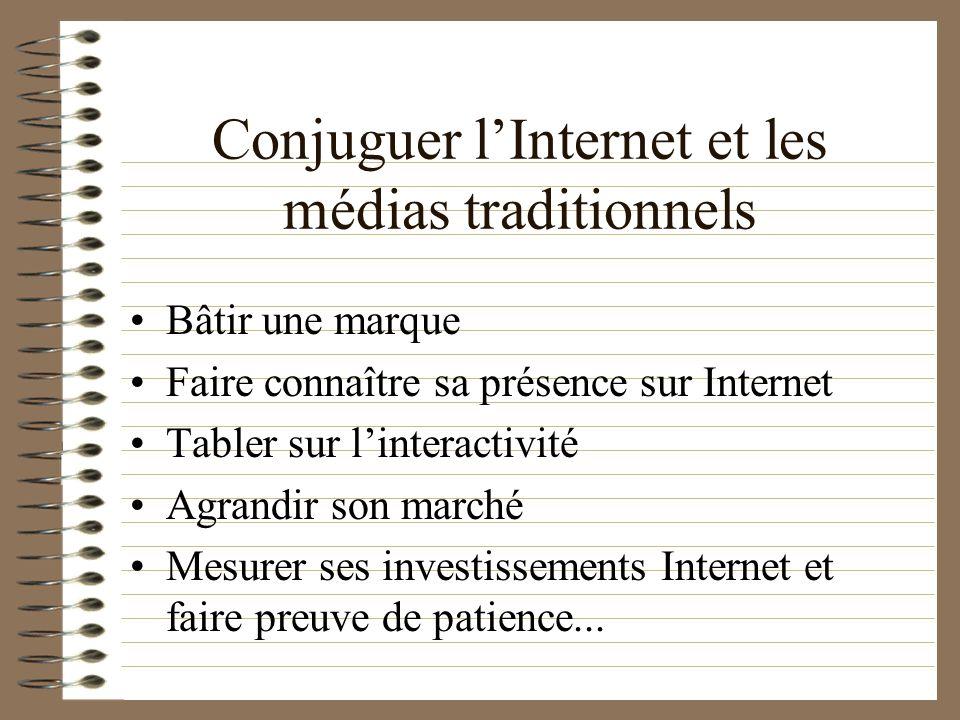 Conjuguer l'Internet et les médias traditionnels