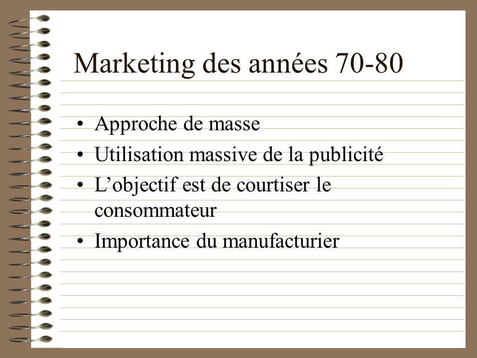 Marketing des années 70-80 Approche de masse