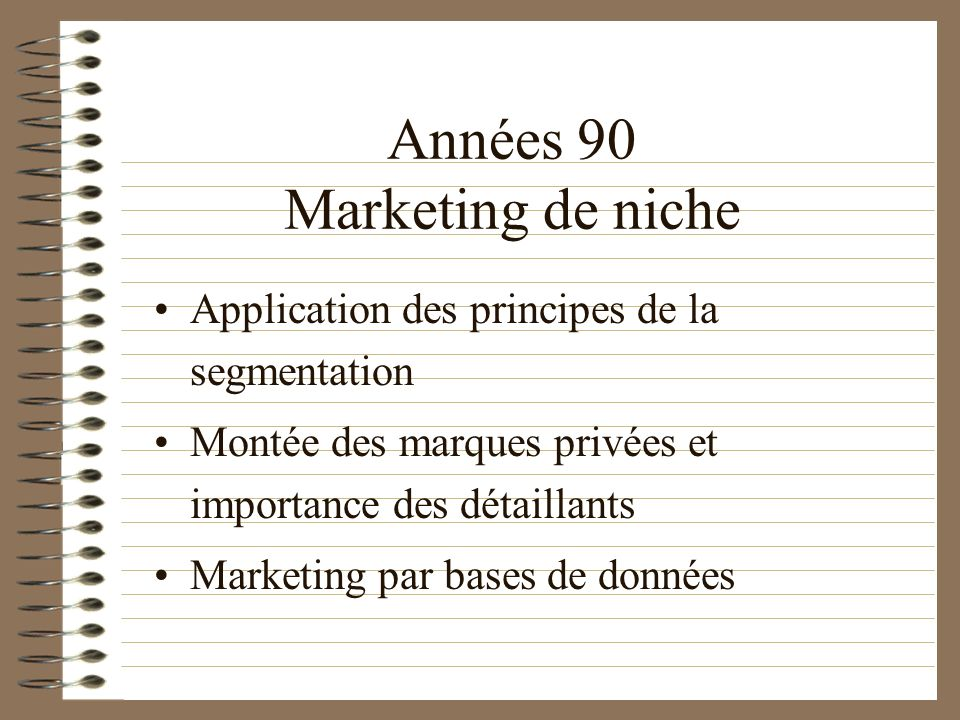 Années 90 Marketing de niche