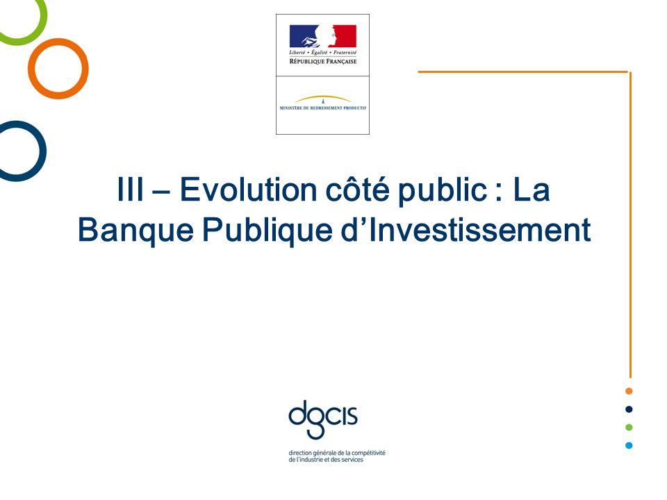 III – Evolution côté public : La Banque Publique d'Investissement
