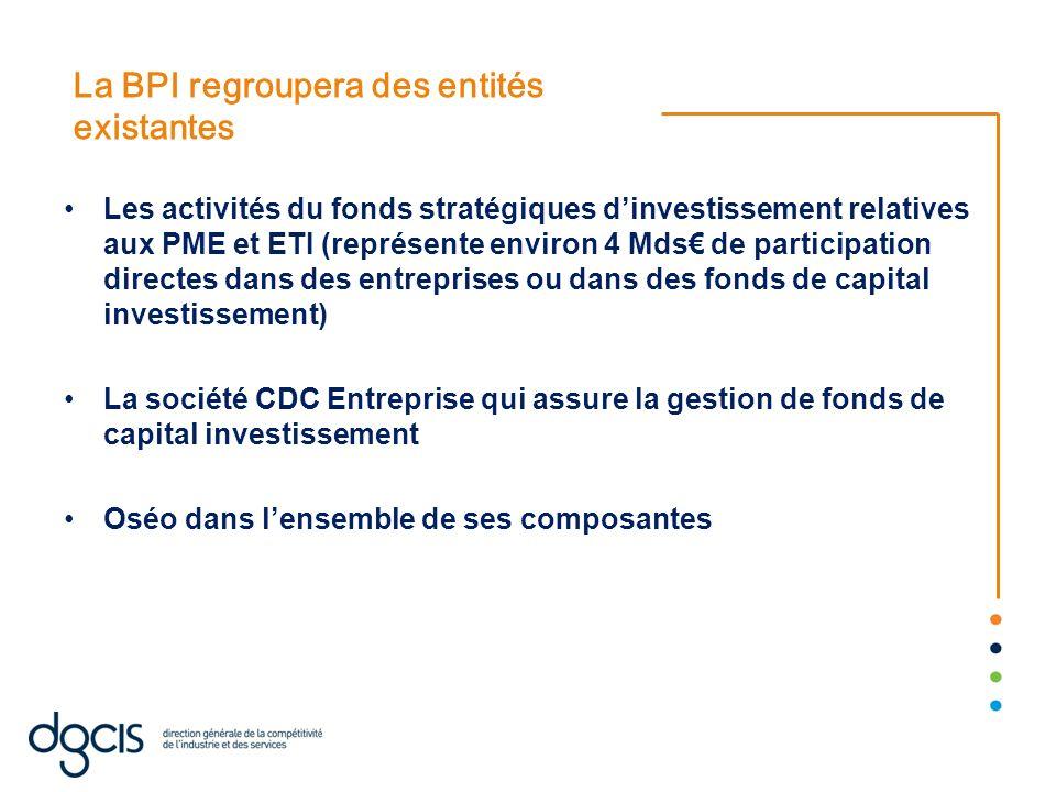 La BPI regroupera des entités existantes