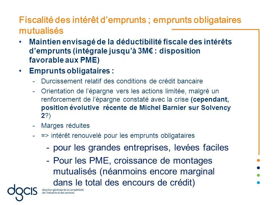 Fiscalité des intérêt d'emprunts ; emprunts obligataires mutualisés